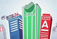 Адреса и телефоны банков Москвы
